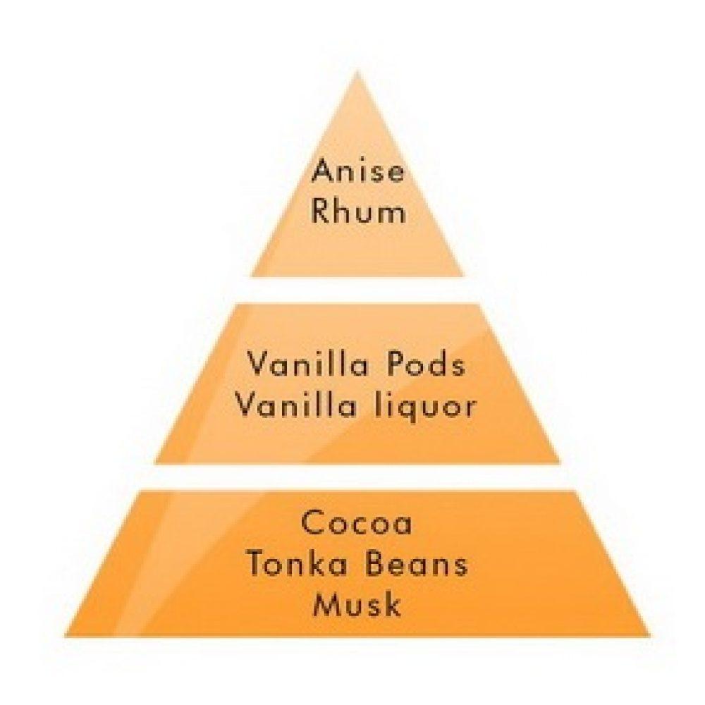 500ml Vanilla Gourmet