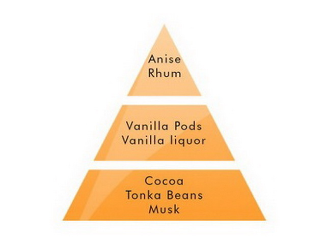 1L Vanilla Gourmet