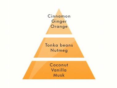 1L Orange Cinnamon